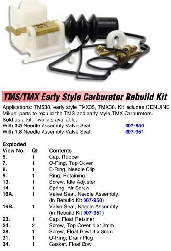 BUY Keihin-Mikuni Carb Rebuild & Repair Kits-PJMotorsports com