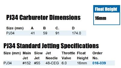 Keihin Pj Carburetor Identification