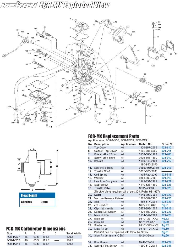 Keihin-FCR-MX-Carburetors @ PJMotorsports com