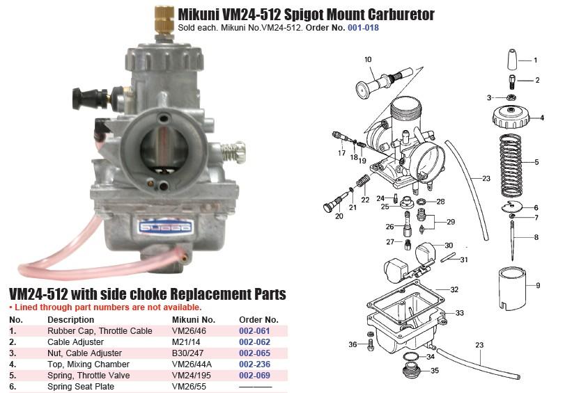 Mikuni VM 24-512 Series Exploded Views