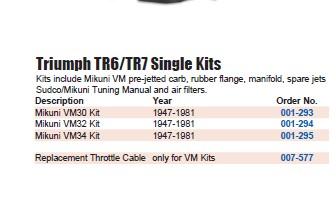 Special Carburetor Kits Page