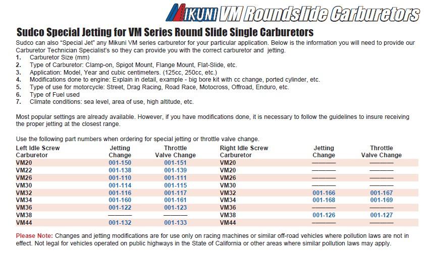 Mikuni VM Series Carburetors @ PJMotorsports com